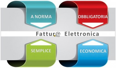 fatt-elettronica
